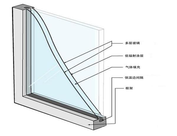 玻璃级硅灰石粉
